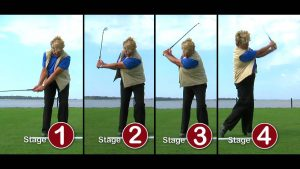 4stages of golf swing