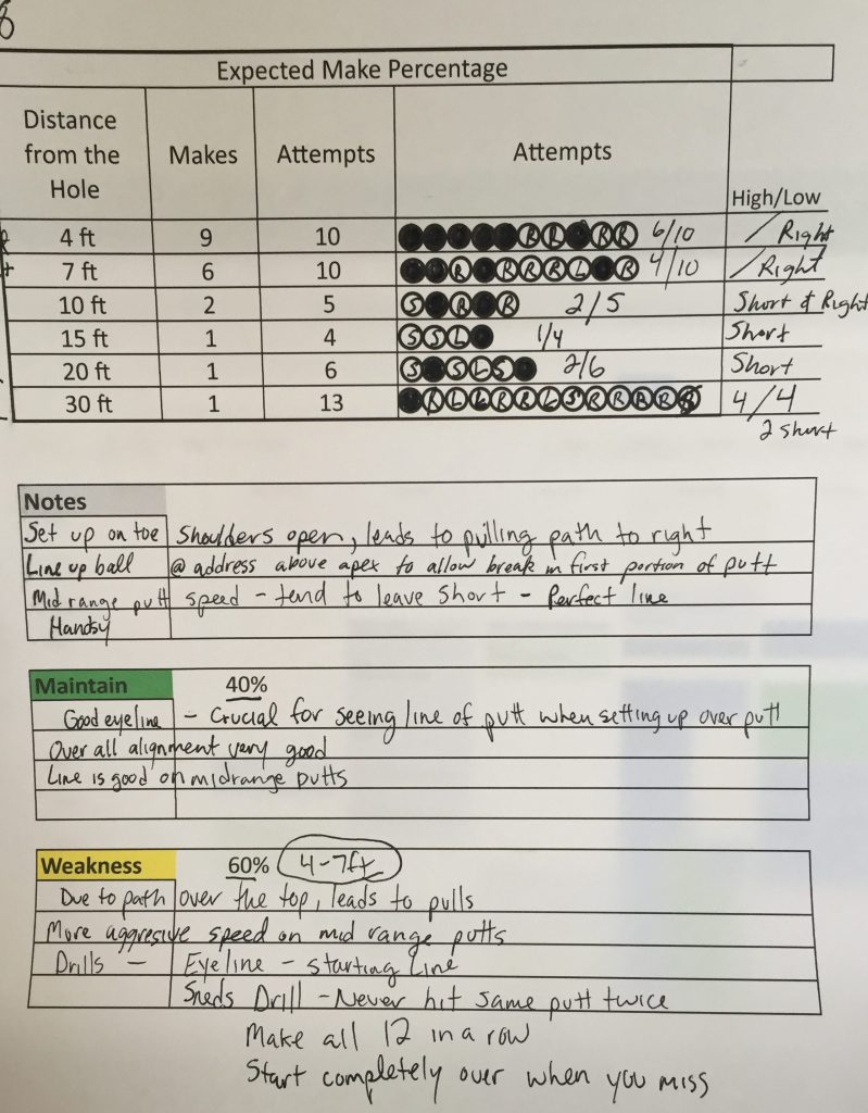 Baseline Test Example